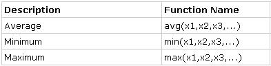 Calculated Metrics - Operands 3