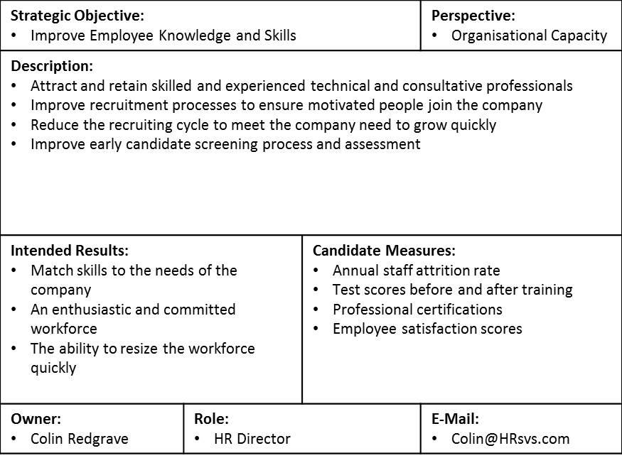 strategic plan part 3 balanced scorecard and communication plan