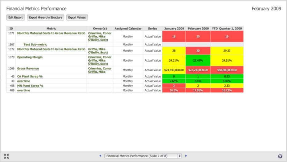 Briefing Books - QuickScore 2.8