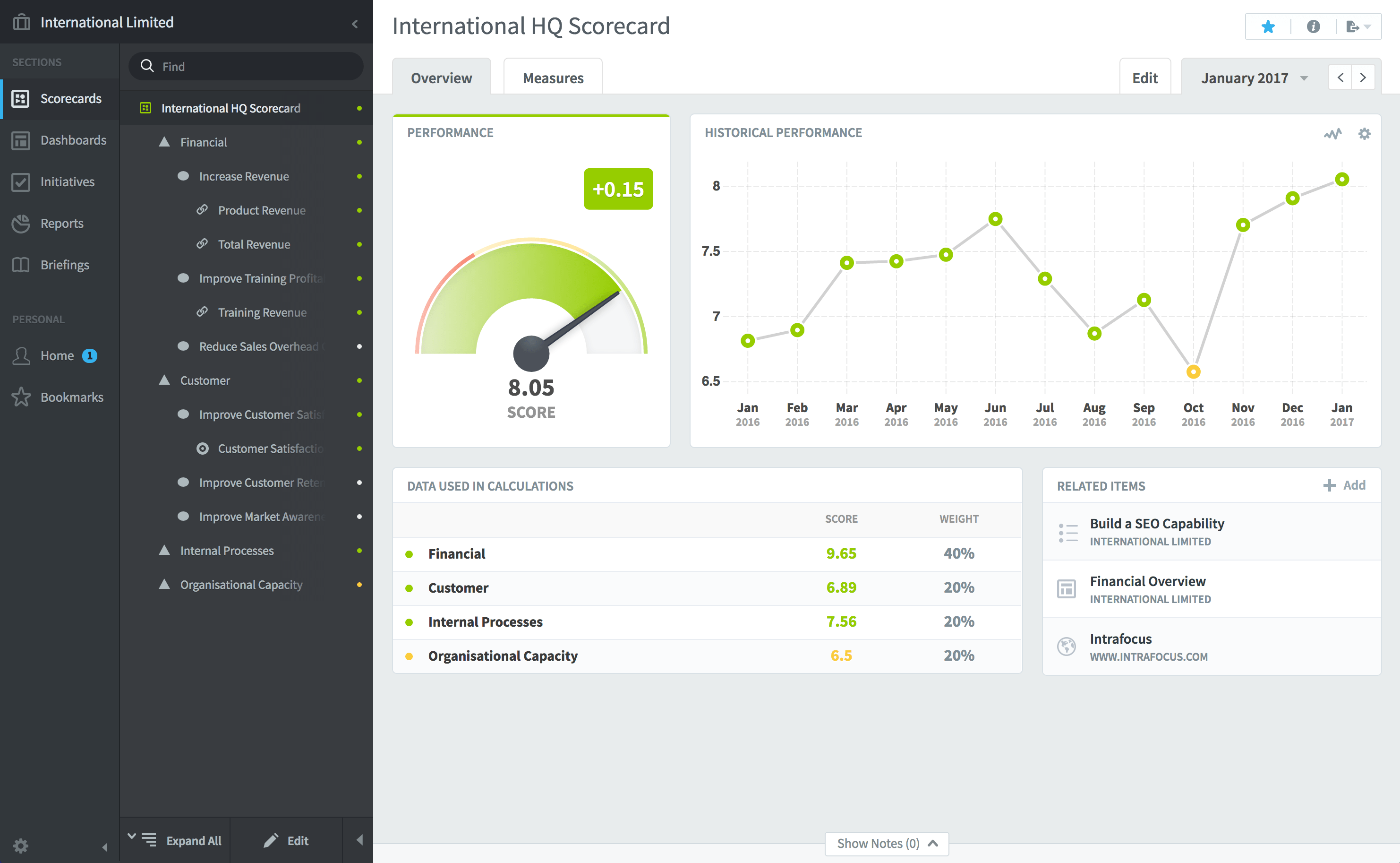 Balanced Scorecard Software | QuickScore from Intrafocus