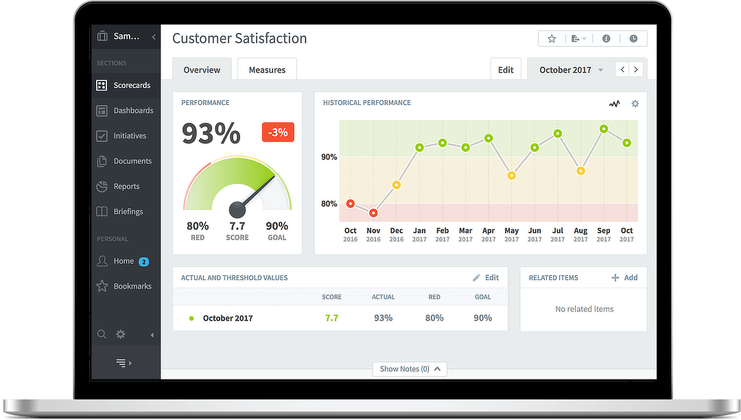 KPI Software from Intrafocus - Sample KPI dashboard