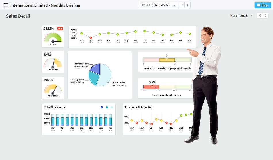 10 tips when building a dashboard