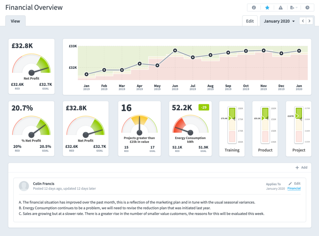QuickScore Balanced Scorecard Dashboard
