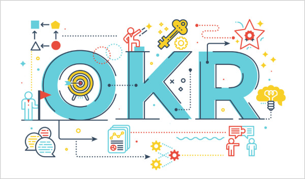What is an OKR
